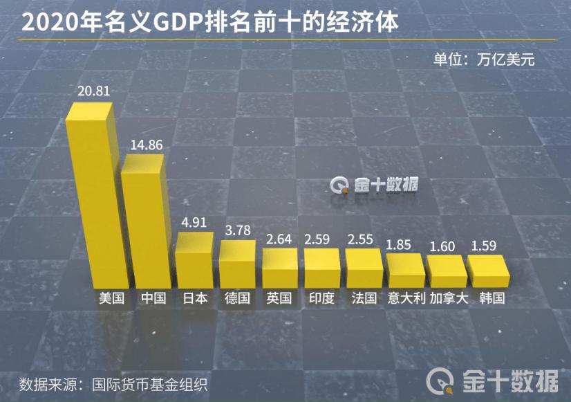 2021年中国gdp_数据2021年第一季度中国各省会城市GDP排名