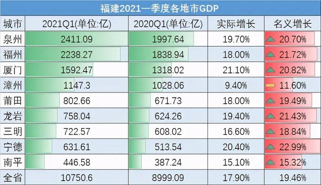 2021年全国的经济总量_全国经济总量增长图片