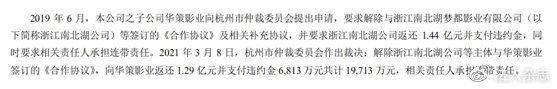 涉1.4亿财务纠纷,张若昀已起诉父亲张健  第2张