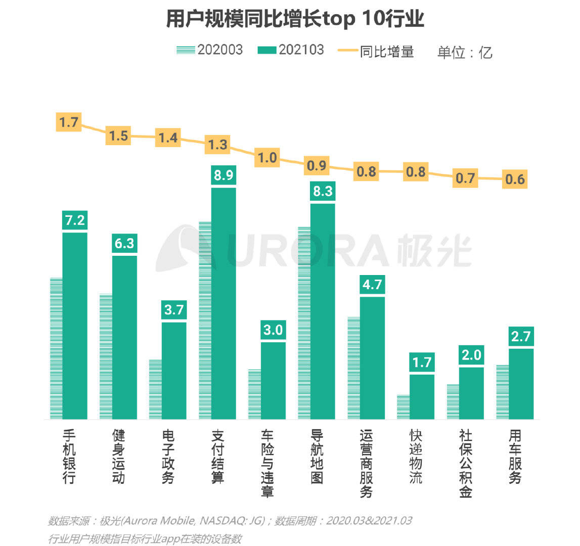 人均增长_中国人均寿命增长图