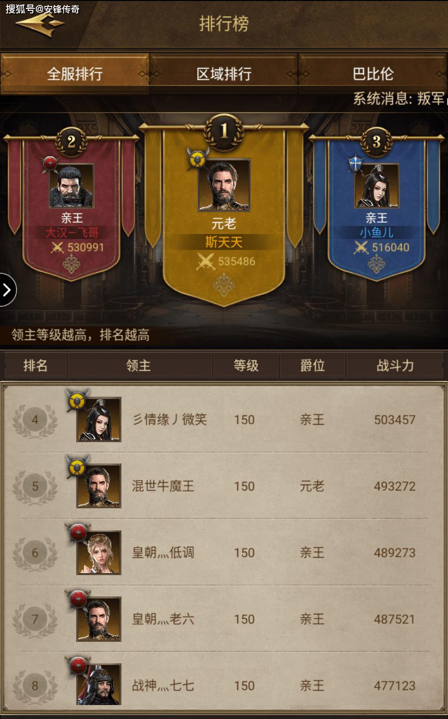 原创帝国游戏中有哪些厉害的玩家?