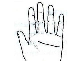 """秘传手相古相法精解:手相""""感情线""""、详细图文解析、值得收藏!  第26张"""