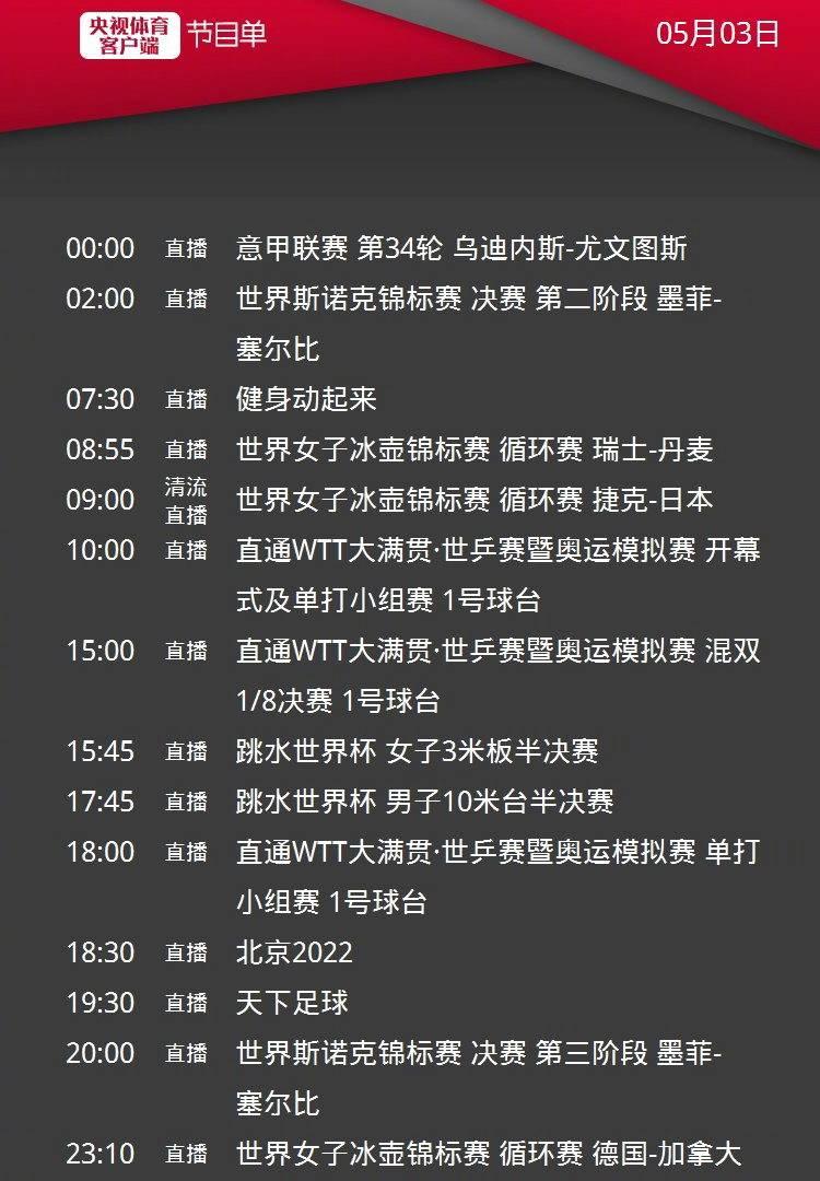 CCTV5直播天下足球+跳水世界杯,APP转世乒赛+C罗率尤文出战意甲+斯诺克世锦赛
