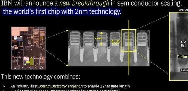 全球首款2nm芯片发布,会让台积电、三星畏之如虎吗