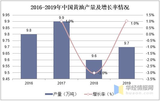 2020年深圳和香港gdp比较_2020年香港GDP降至全国第20名,台湾升至第7名,那京沪等地呢(3)