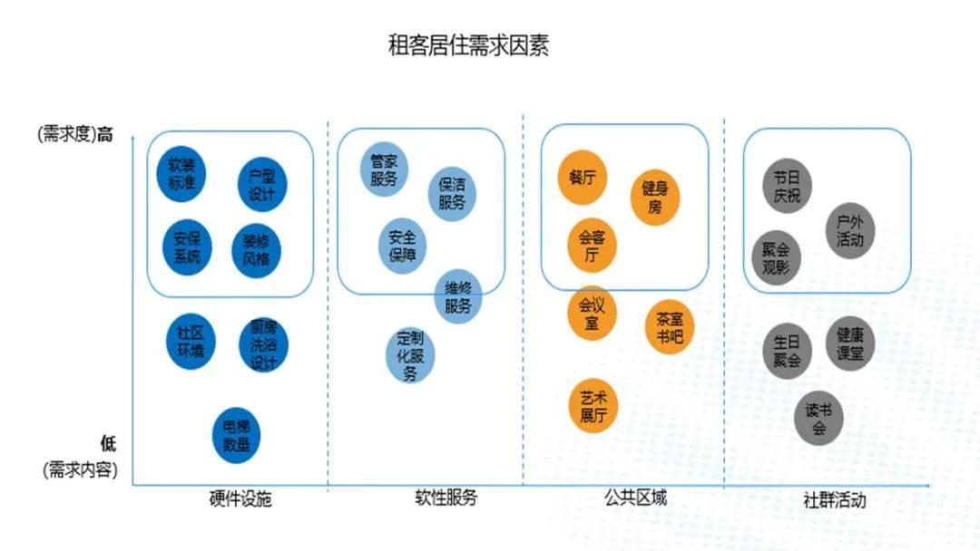 人口需求_长春短期内人口增长至1000万,需求49万套新住房