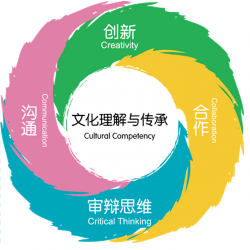 杭州威雅学校:教训创新,从课堂创新开始