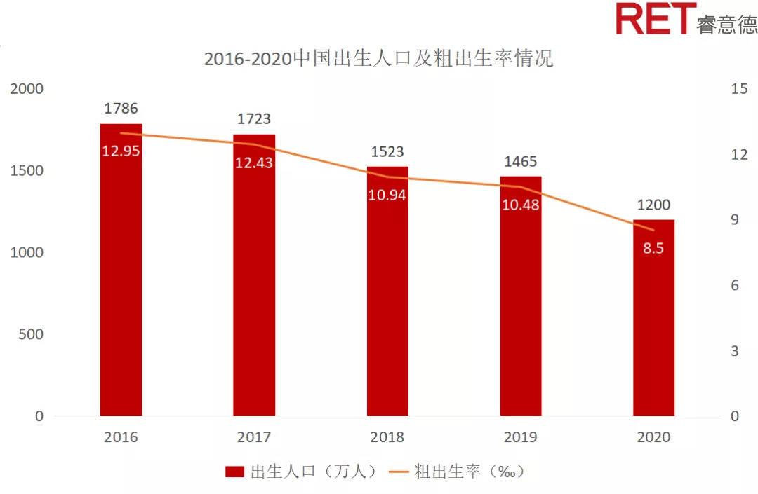 日本人口特点_对标日本人口结构与商业发展,给国内商业的三个提示