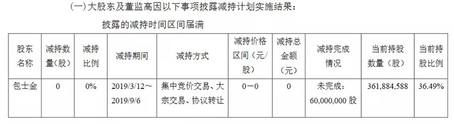 btc和bcc声明_吉鑫科技大股东坚决减持为哪般? (http://www.0769sy.net/) 财经新闻 第2张