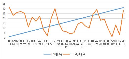 賦能區域協同發展京津冀數字經濟聯盟在津成立