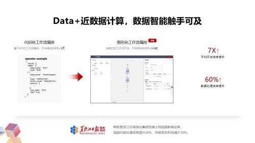 华为百度云网盘无限速版云存储再升级加速释放数据价值-奇享网