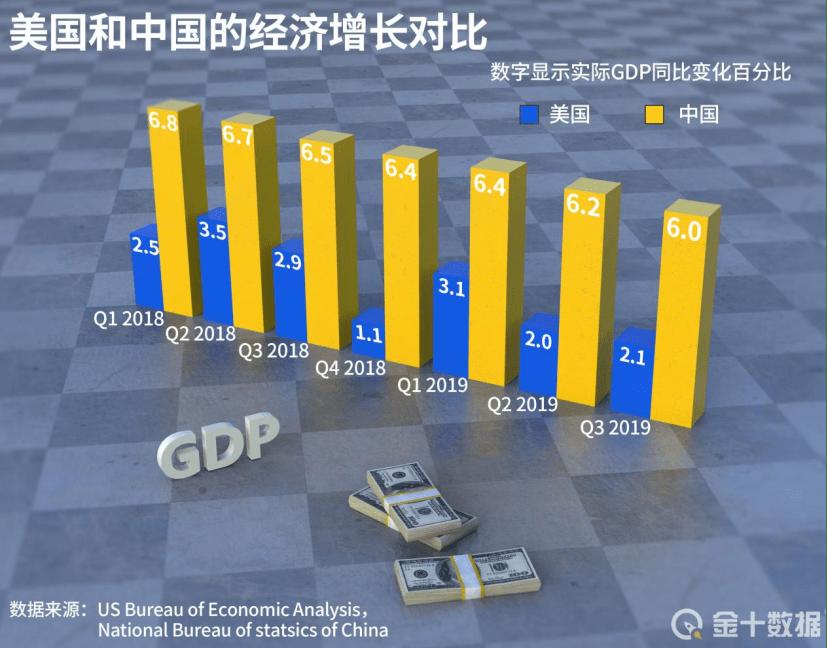 世界历年gdp排名_世界银行:全球经济将创80年来最强劲增长,中国GDP今年将达8.5%