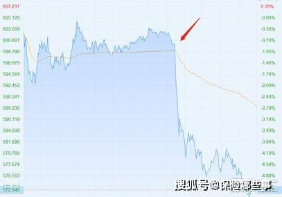 特斯拉深陷危机:全球市占率跌至11%,股价大幅重挫35%