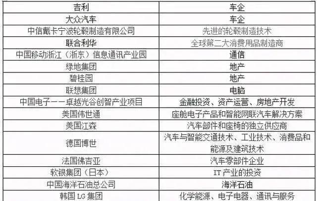 宁波市常住人口数量_东南商报·数字报刊平台