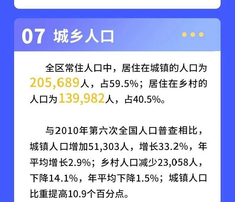 延庆人口_一图读懂 延庆区第七次人口普查数据公布