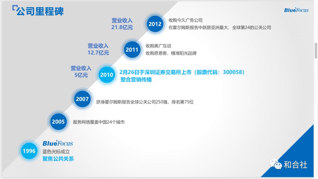 品牌营销人创意会在北京成功举办(图19)