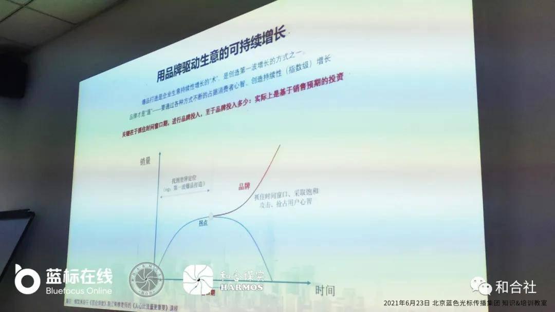 品牌营销人创意会在北京成功举办(图2)