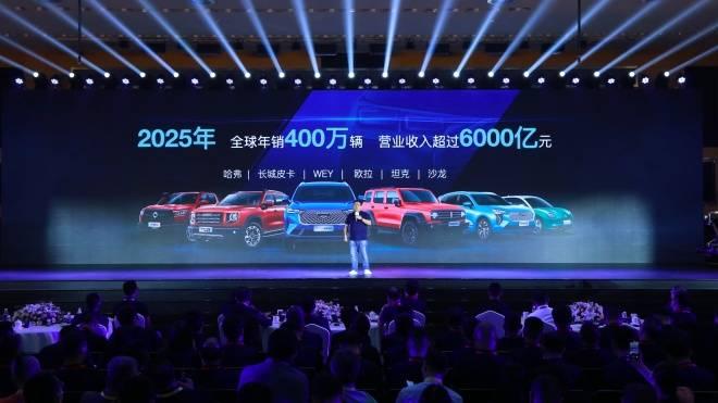 2025年400萬輛營收6000億 長城汽車要做「新賽道」領跑者