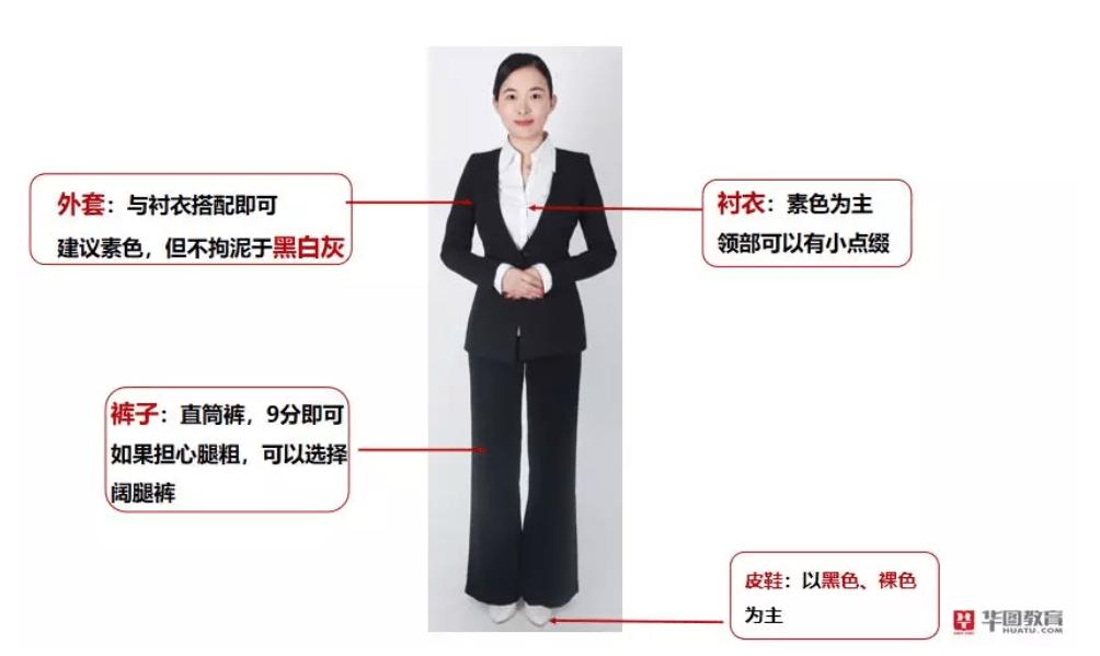 结构化面试 应该如何穿着 才能给考官留下好印象-家庭网
