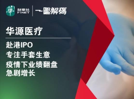 一图解码:华源医疗赴港IPO 专注手套生意 疫情下业绩翻盘急剧增长|