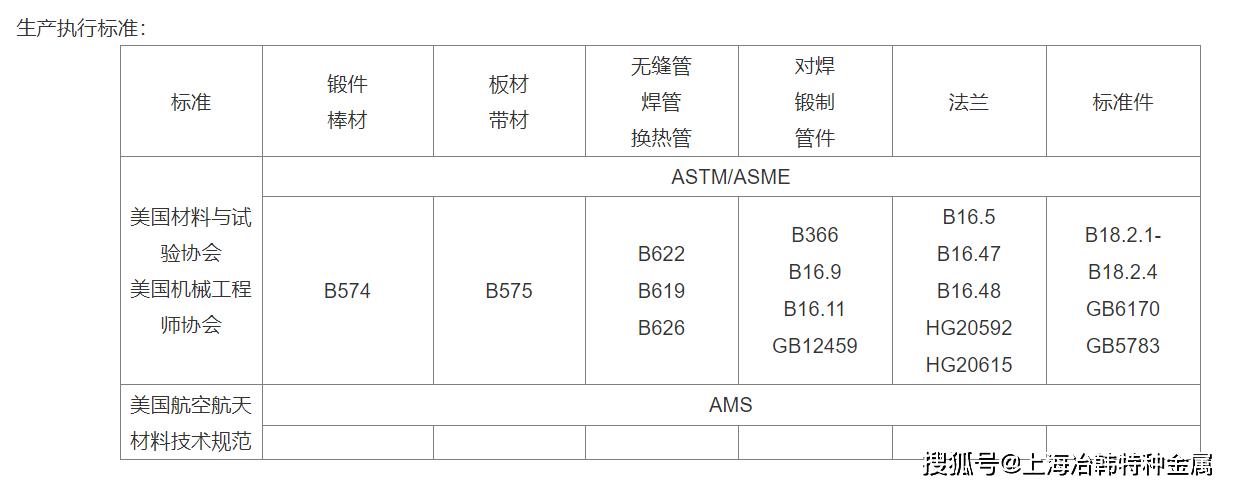 Hastelloy D-205/ALLOY D-205/D-205_mm