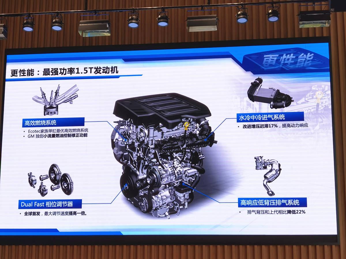 通用新1.5T四缸发动机,升功率超100kW,能OTA!本田看了直呼专业w3e