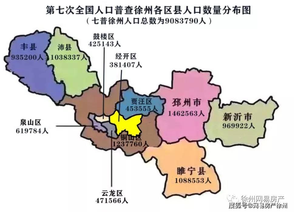 徐州市总人口_2018最新版徐州使用说明书,正宗徐州人都不知道