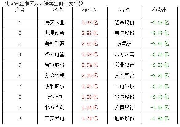 华东水泥均价止跌起涨,行业龙头上调维生素E报价!