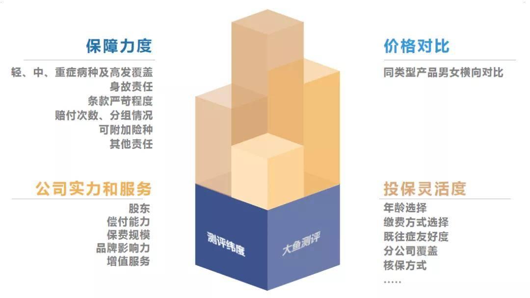 分组排行榜_排行榜单多次分组重疾险推荐排名(2021年8月)