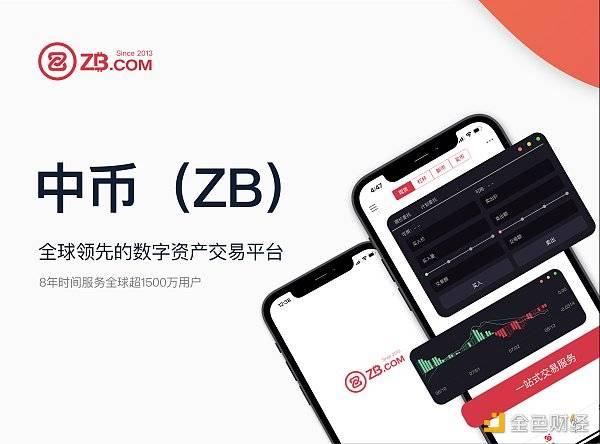 中币(ZB)网格交易全面升级 打造多元化智能量化交易系统  第1张 中币(ZB)网格交易全面升级 打造多元化智能量化交易系统 币圈信息