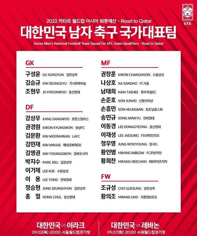 韩国队公布12强赛大名单,好多中超旧将,一人令中超望尘莫及