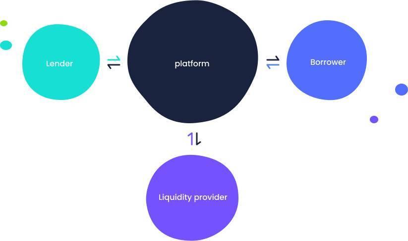 三分钟了解 Pledge:支持金融 NFT 的固定利率借贷协议