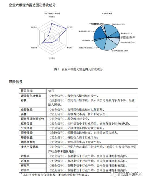 (48分)华数传媒(000156.SZ)基本面研究报告(谛听版)
