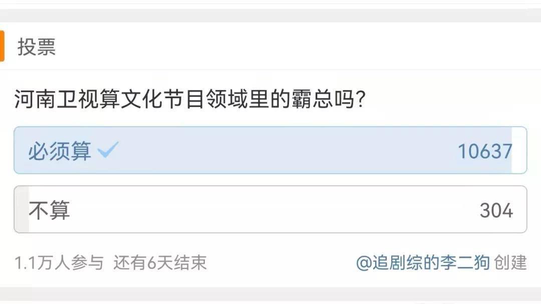 """《重阳奇妙游》热播: 超九成网友认定河大卫是""""文化霸总"""""""