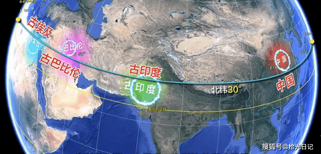 世界四大文明古国,为何只有中国延续下来?