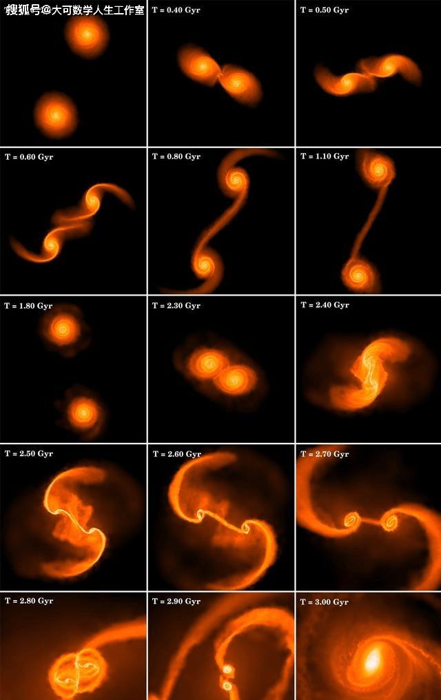 看两颗黑洞在苍穹间共舞,着实的壮观  第2张