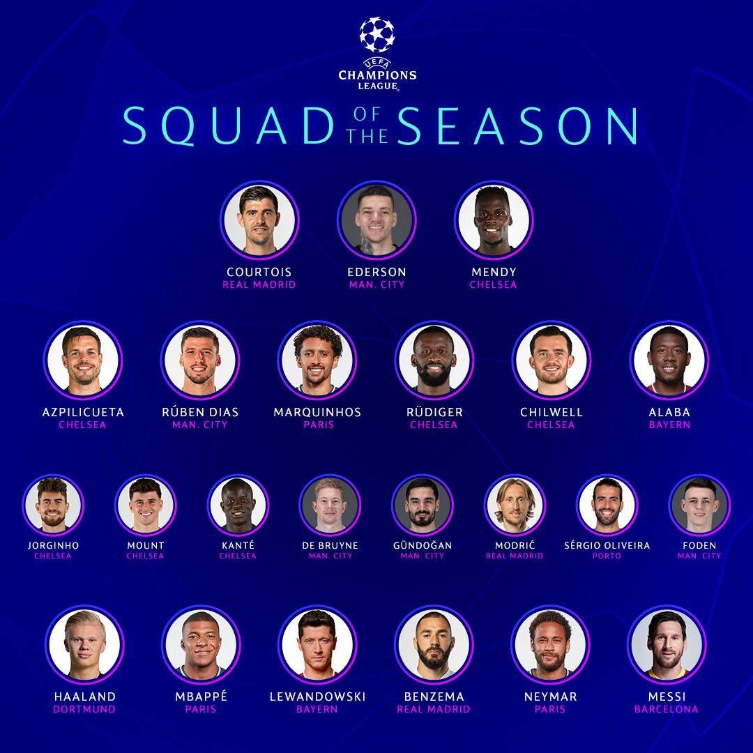 欧冠官方23人最佳阵:切尔西7人入选 有梅西无C罗
