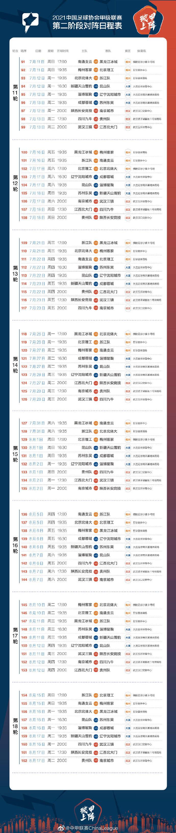 中甲第二阶段赛程公布:7月11日开赛 8月17日结束