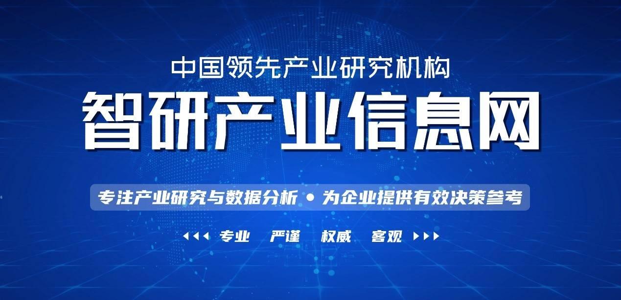 2021-2027年中国数码相机行业市场全景评估及发展前景展望报告