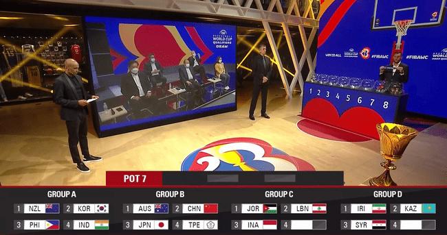 男篮世界杯预选赛抽签:中国与澳大利亚日本同组