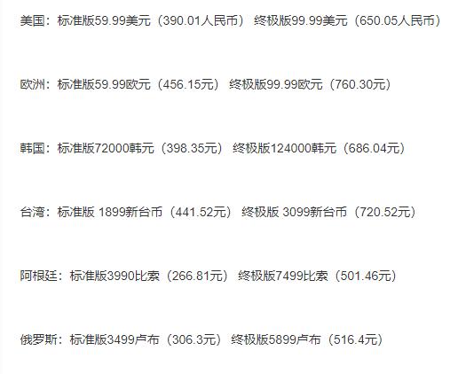 使命召唤先锋COD18配置要求/b测时间/预购价格介绍