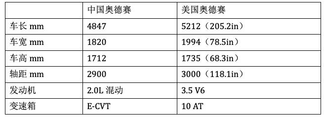 冷冻粗加工水产品A46-462
