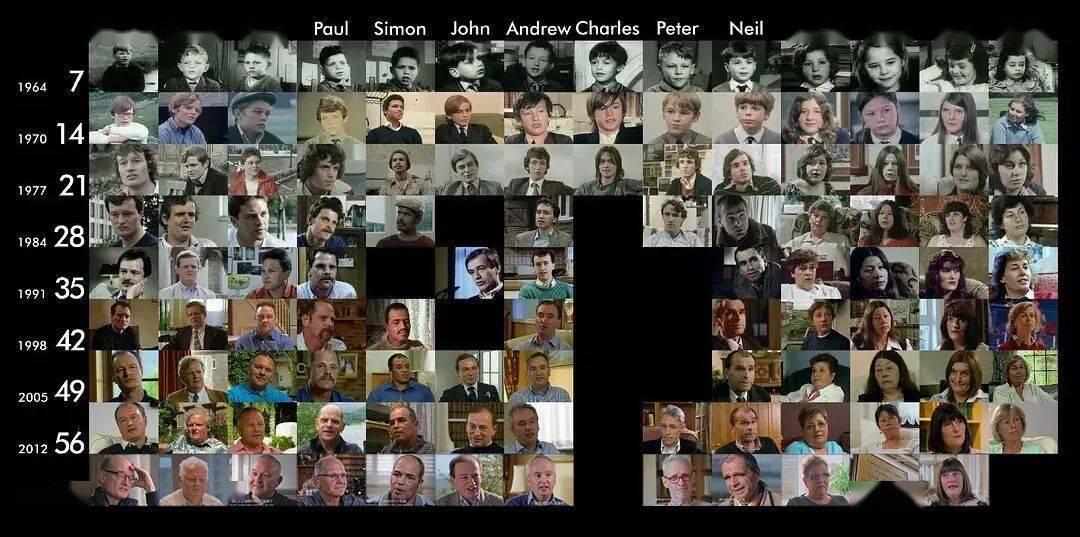 豆瓣纪录片排行榜_豆瓣8.8,今年口碑最好的纪录片,再不看,它就真的消失了!
