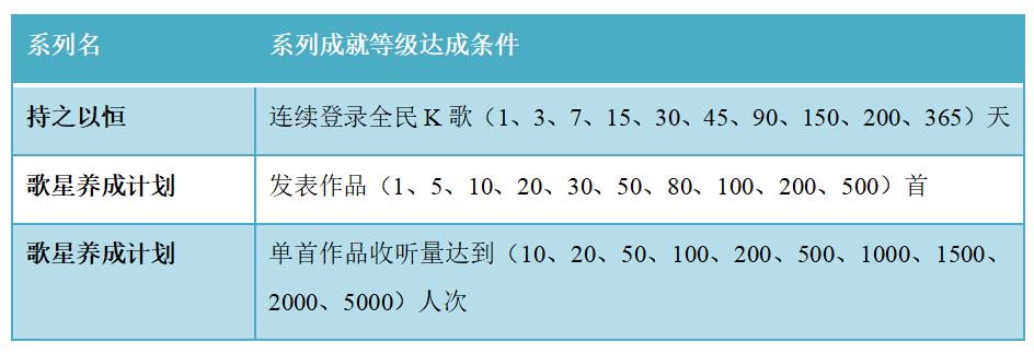 米科测评-ITMI社区-产物分析 | 全民K歌,居然也可以玩排位(54)