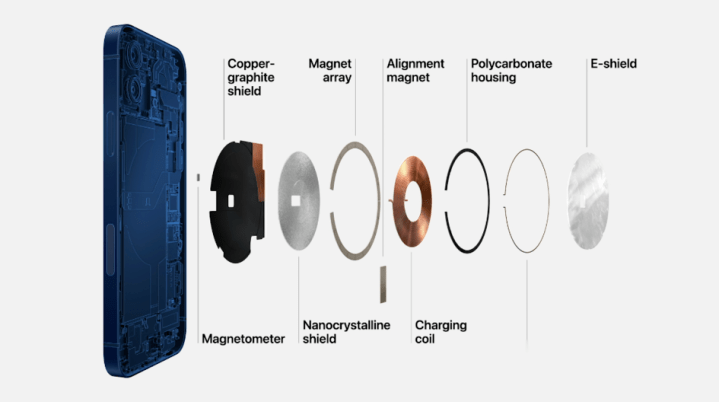 iPhone12系列手机均支持5G_iPhone12五种颜色 网络快讯 第15张