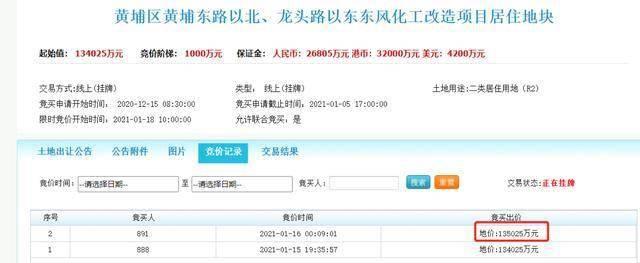 土拍预告|16018元/㎡!黄埔东风化工改造项目宅地获2个报价