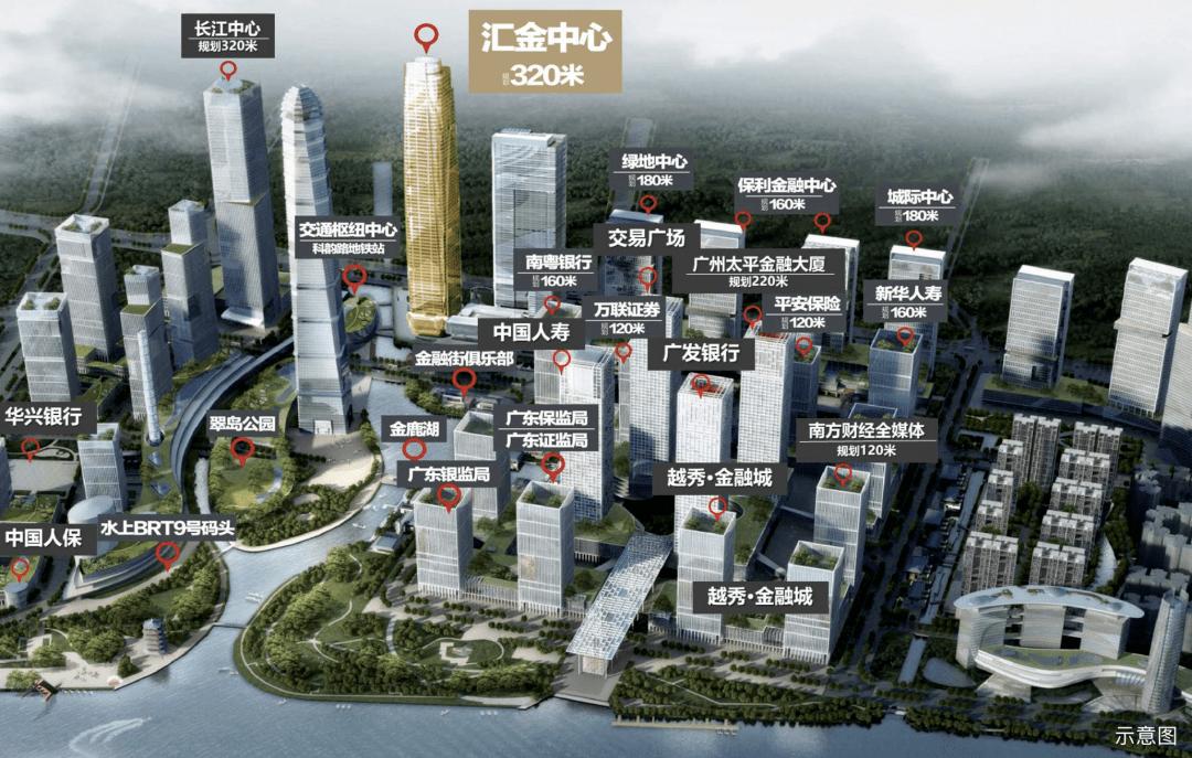 号外!金融城,220米超高层封顶了