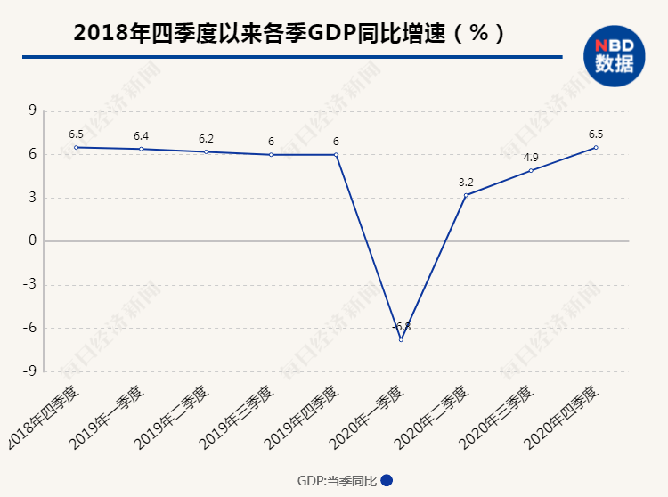 2021年中国经济总量占世界_2020年中国占世界gdp