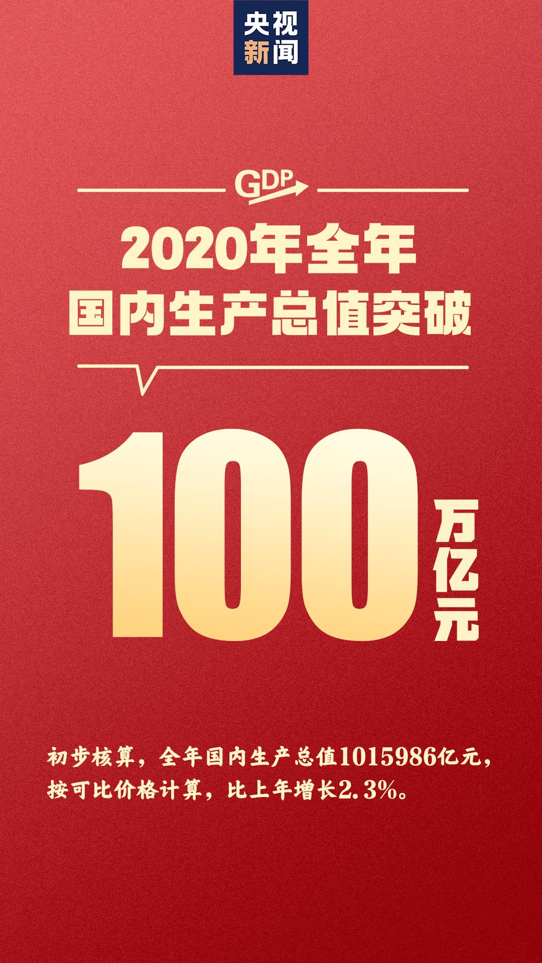 2020年经济总量翻一翻_2020-2021跨年图片
