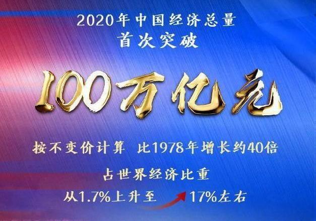 经济总量20年扩大10倍_经济